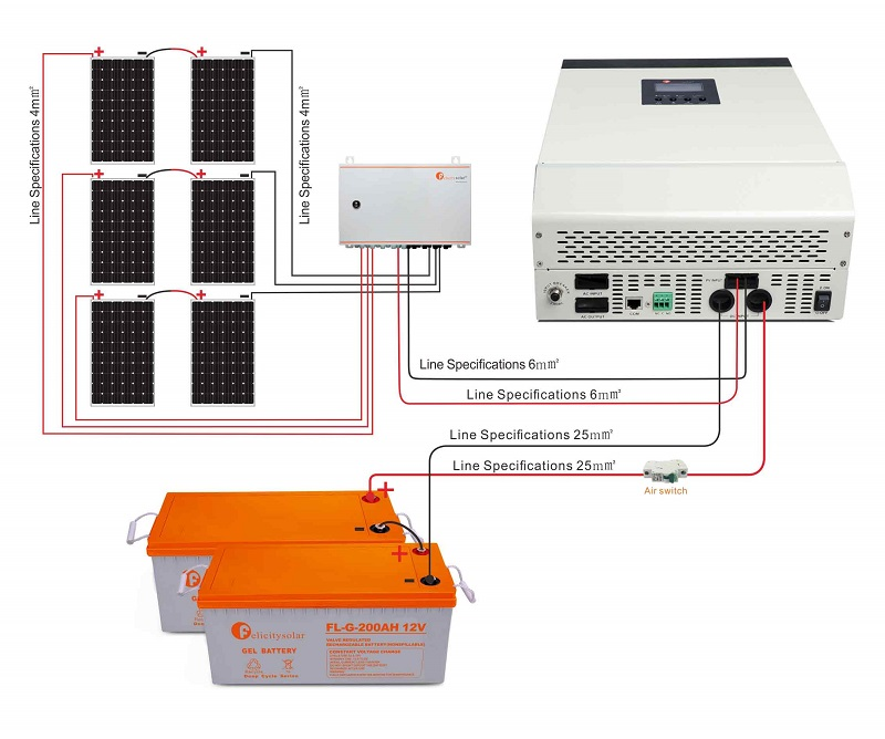 Solar Energy Systems Solar Power Home System 3000w Energy Saving Solar Powered Generator